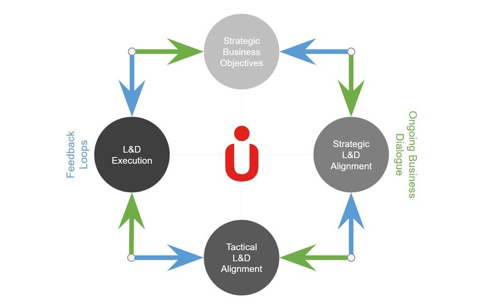 alignment-model