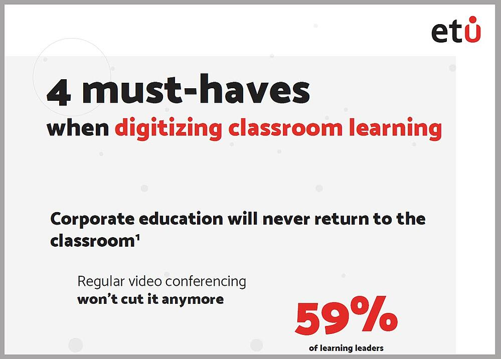 Infographic - 4 Must-haves when digitizing classroom learning