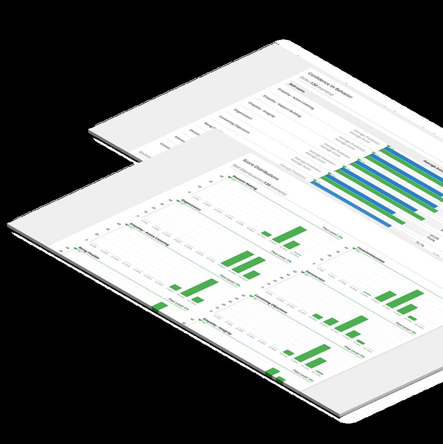 sims-analytics